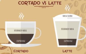 cortado coffee and latte