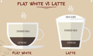 Flat white Coffee Versus Latte